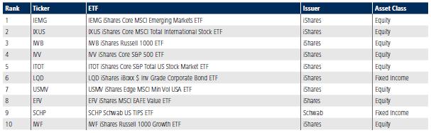 16 08 19 4 TradeWeb ETF